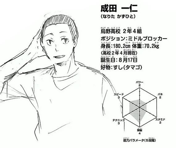 Image - Kazuhito Narita CharaProfile.png