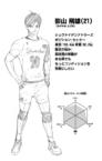 Tobio Kageyama Updated Profile