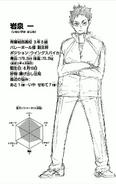 Hajime Iwaizumi CharaProfile