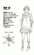 Yui Michimiya CharaProfile