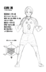 Profile Michiru Usuri