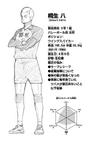 Wakatsu Kiryū Profile