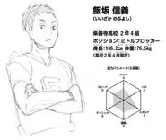 Nobuyoshi Īzaka CharaProfile