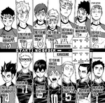 Akademia tsubakihara kontra liceum karasuno narodowy