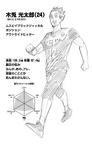 Kōtarō Bokuto Updated Profile