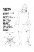 Akinori Konoha CharaProfile