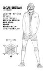 Kiyoomi Sakusa Profile
