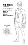 Wakatoshi Ushijima Updated Profile