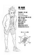 Naoyasu Kuguri CharaProfile