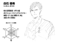 Yūki Shiroishi CharaProfile