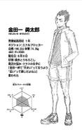 Yūtarō Kindaichi CharaProfile