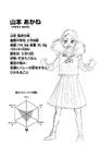 Akane Yamamoto CharaProfile