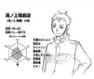 Yūsuke Takinoue CharaProfile