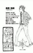 Tetsurō Kuroo CharaProfile