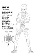 Hitoshi Ginjima CharaProfile