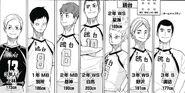 Kamomedai team