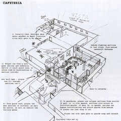 Schematics of the cafeteria journey.