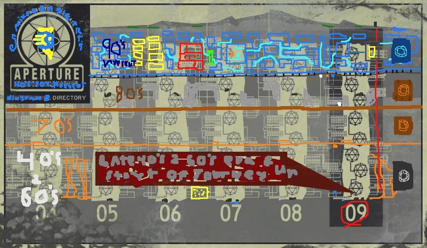 Image Aperture Evolution Diagramg Half Life Wiki Fandom