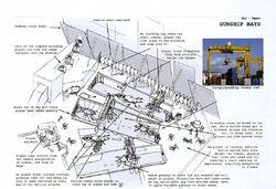 Gunship bays concept