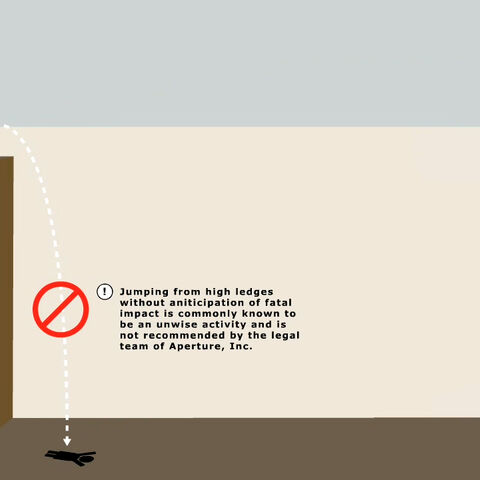 Diagrama que muestra lo que ocurre cuando un sujeto de prueba salta sin el Reemplazo de Rodilla Avanzado.