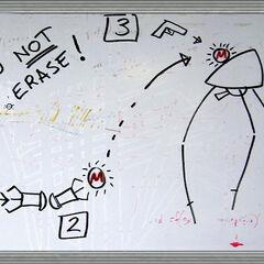 Instrucciones explicando el funcionamiento de el Dispositivo Magnusson