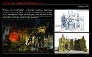 Frankensteins Castle Facade
