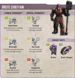 HWguide Chieftain