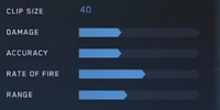 Halo Online - Weapon Statistics - Assault Rifle - ADV