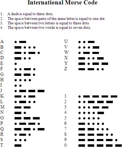morse code halo nation fandom powered by wikia rh halo wikia com morse code dichotomic diagram morse code block diagram