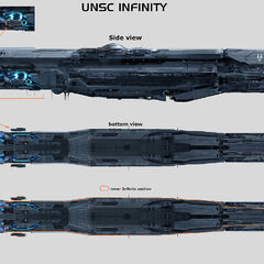 Near-final piece of UNSC <i>Infinity</i> Concept Art.