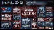 Infografico de la Beta de Halo 5 Guardians Oficial