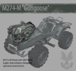 Gungoose