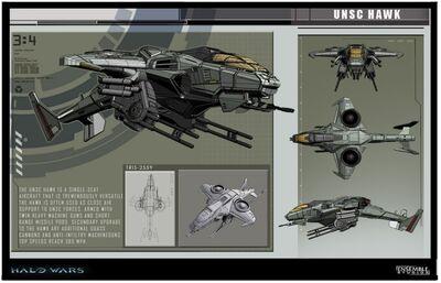 UNSC Hawk sized