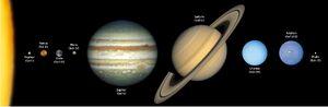 Sol system 3b