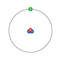 Tritium Atomic Structure