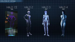 Evolution of cortana-2