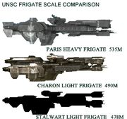 FRIGATE SCALE COMPARISON