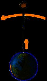 Asensor espacial