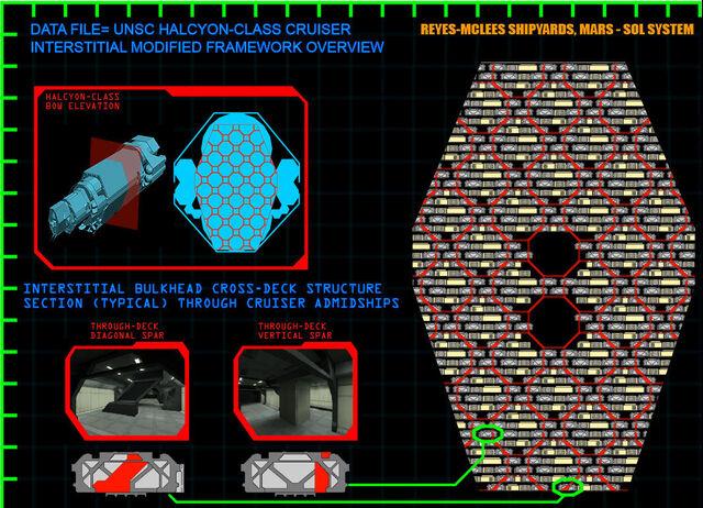File:POA-InterdeckStructure.jpg