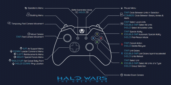 Halo Wars The Great War Xbox One Controls