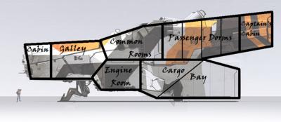 ChancerDiagram