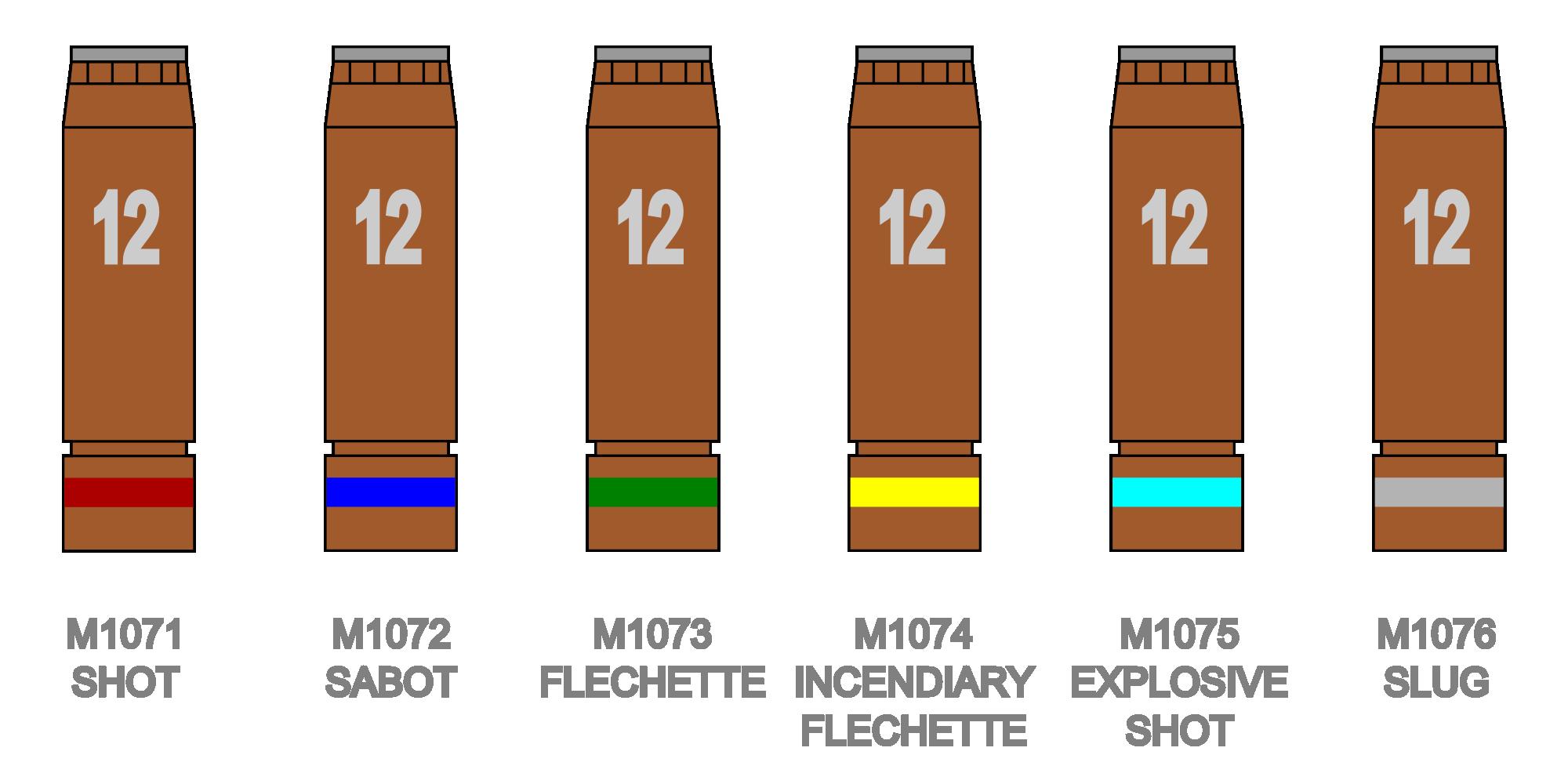 M11 shotgun | Halo Fanon | FANDOM powered by Wikia