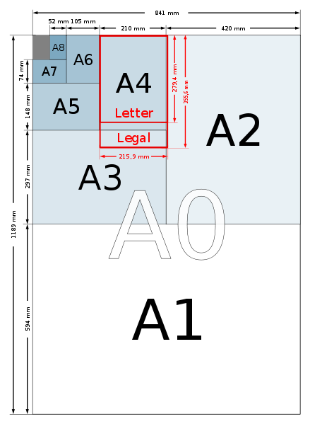 439px-A size illustration2 with letter and legal.s