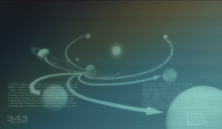 Planet system 2