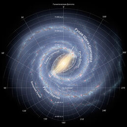 Milky Way full annotated russian