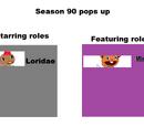List of Episodes/Seasons 81-90