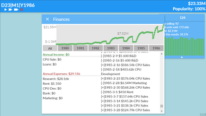 0.2.8 Finances
