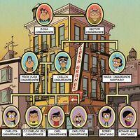 Santiago-Casagrande Family Tree