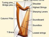 How Harps are Made