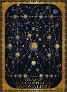 Atlas Of Celestial Anomolies Poster